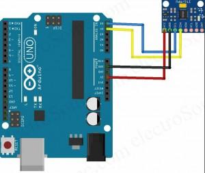 Arduino uno wire library download
